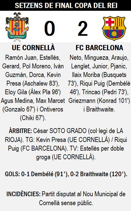 Fitxa tècnica UE Cornellà- FC Barcelona, Copa del Rei, setzens de final