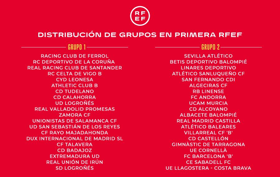 Grupos primera RFEF