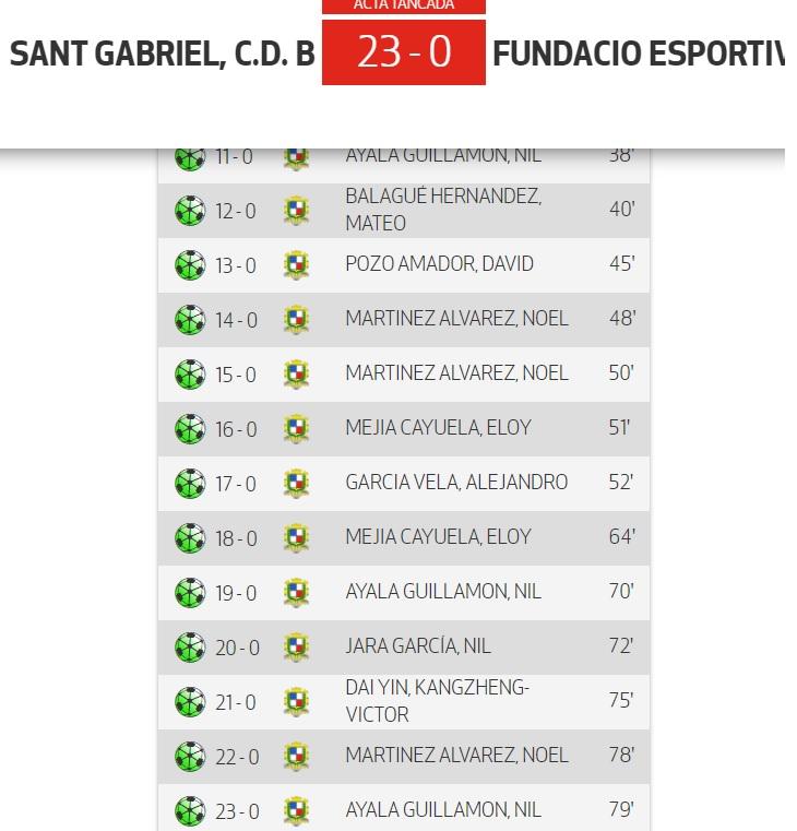 Acta arbitral del Sant Adrià-Palamós on figura el minut 79 de 'ùltim gol