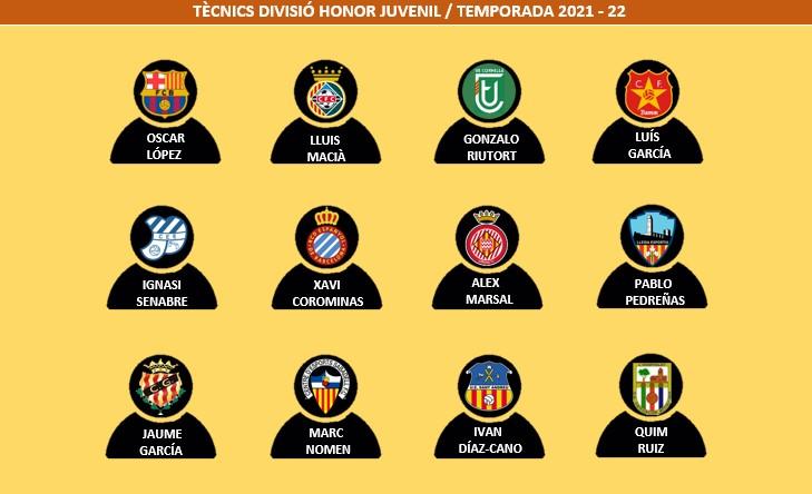 Només tres entrenadors s'estrenaran a les seves banquetes aquesta temporada a la DHJ // INFO. futbolcatalunya