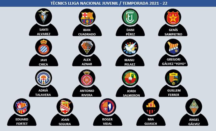 Aquets són els 17 entrenador de la Lliga Nacional Juvenil // INFO: futbolcatalunya